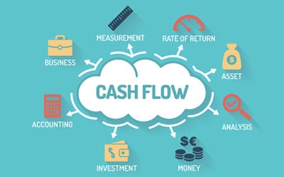 How to improve the Cash Flow of your Business to secure its survival
